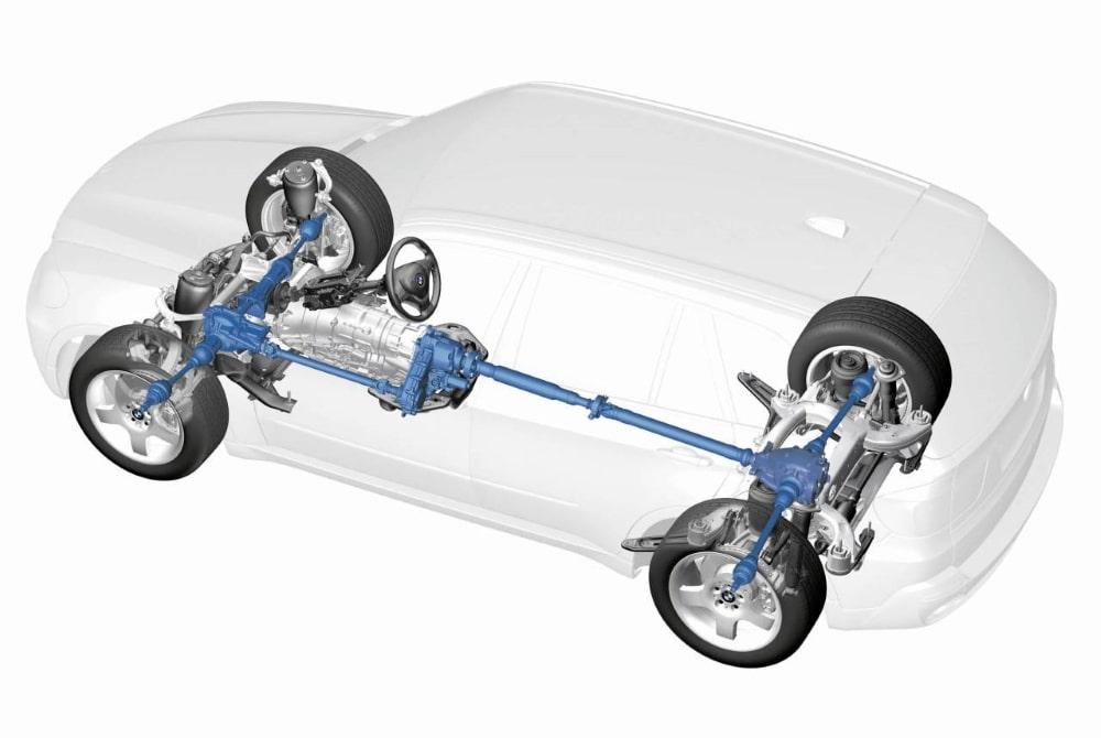 ремонт трансмиссии автомобиля